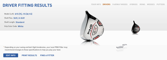 My PING Web-Fit Driver Results